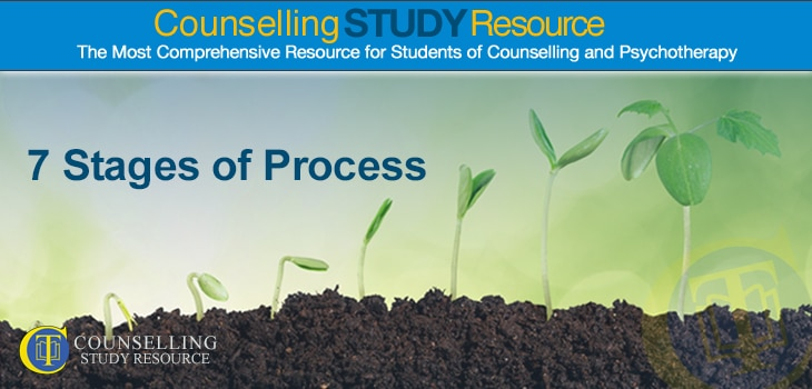 Counselling Tutor: The 7 Stages of Process