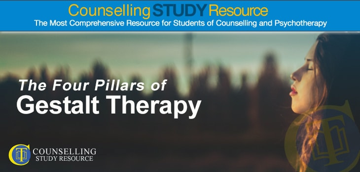 Counselling Tutor: Four Pillars of Gestalt Therapy