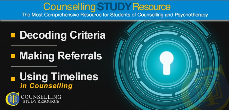 Counselling Tutor Podcast 065 – Decoding Criteria – Making Referrals – Using Timelines in Counselling