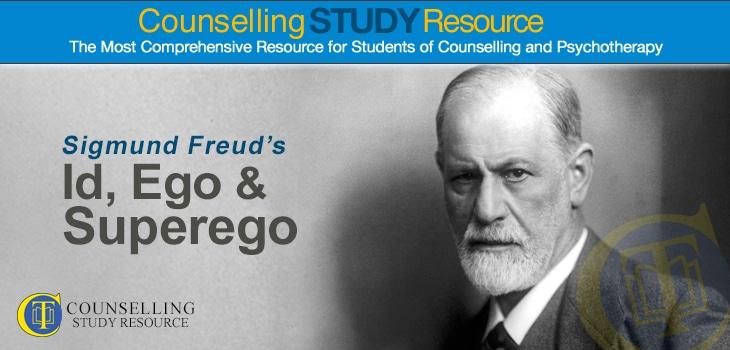 CSR Id, Ego and Superego