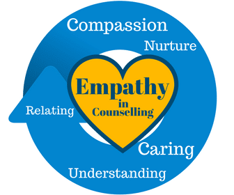 Examples of empathy in counselling
