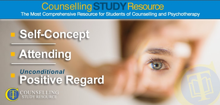 Counselling Tutor Podcast 74 Self-Concept in Counselling. A woman's eye reflected in a mirror.