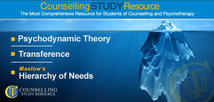 Counselling Tutor Podcast Ep75 - Psychodynamic approach to counselling. A massive iceberg with most of it underwater