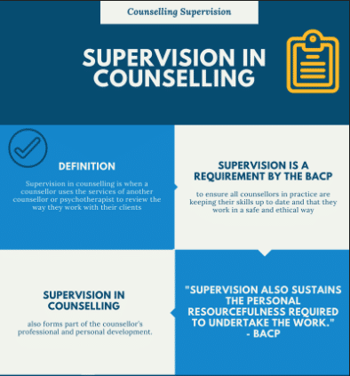 Supervision in counselling