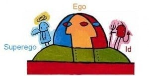 Psychoanalytical School of Psychology - Freud believed that humans are driven by three district and subconscious drives: the Id, Ego, and Super ego, which need to attain balance.