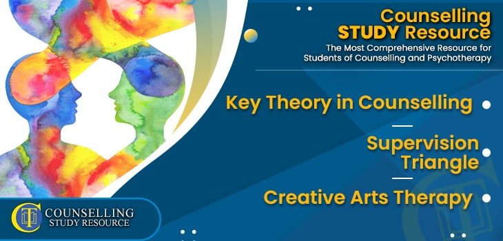 CT Podcast Ep192 featured image - Topics Discussed: Key Theory in Counselling – The Supervision Triangle – Creative Arts Therapy
